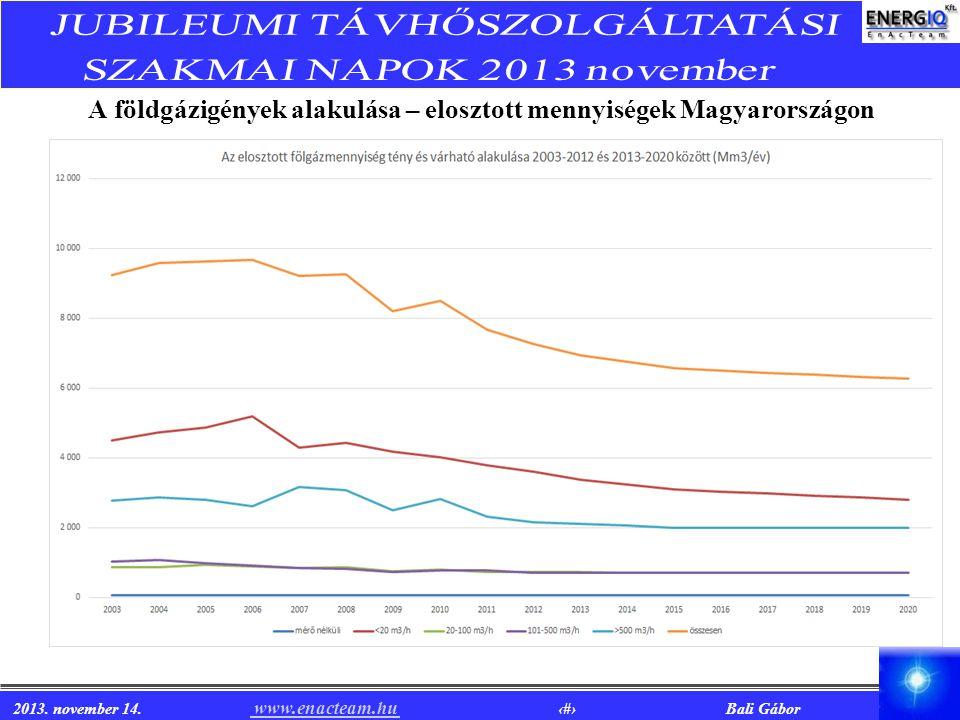 2013. november 14. www.enacteam.hu 5 Bali Gábor www.enacteam.hu A földgázigények alakulása – elosztott mennyiségek Magyarországon