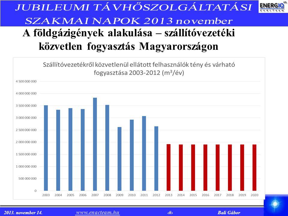 2013. november 14. www.enacteam.hu 6 Bali Gábor www.enacteam.hu A földgázigények alakulása – szállítóvezetéki közvetlen fogyasztás Magyarországon