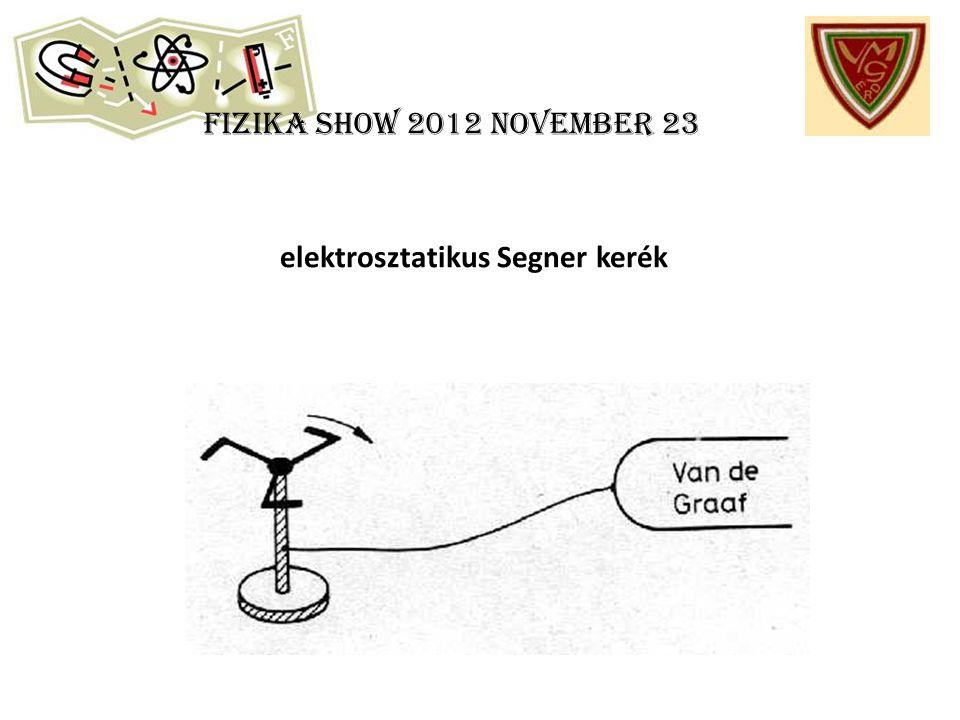 Fizika show 2012 november 23 elektrosztatikus Segner kerék