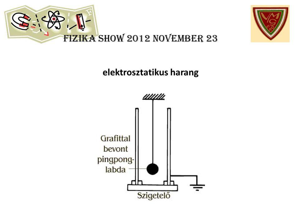 Fizika show 2012 november 23 elektrosztatikus harang