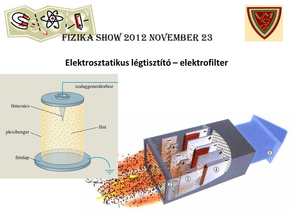 Fizika show 2012 november 23 Elektrosztatikus légtisztító – elektrofilter