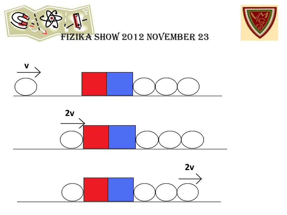 Fizika show 2012 november 23 Gauss puska v 2v