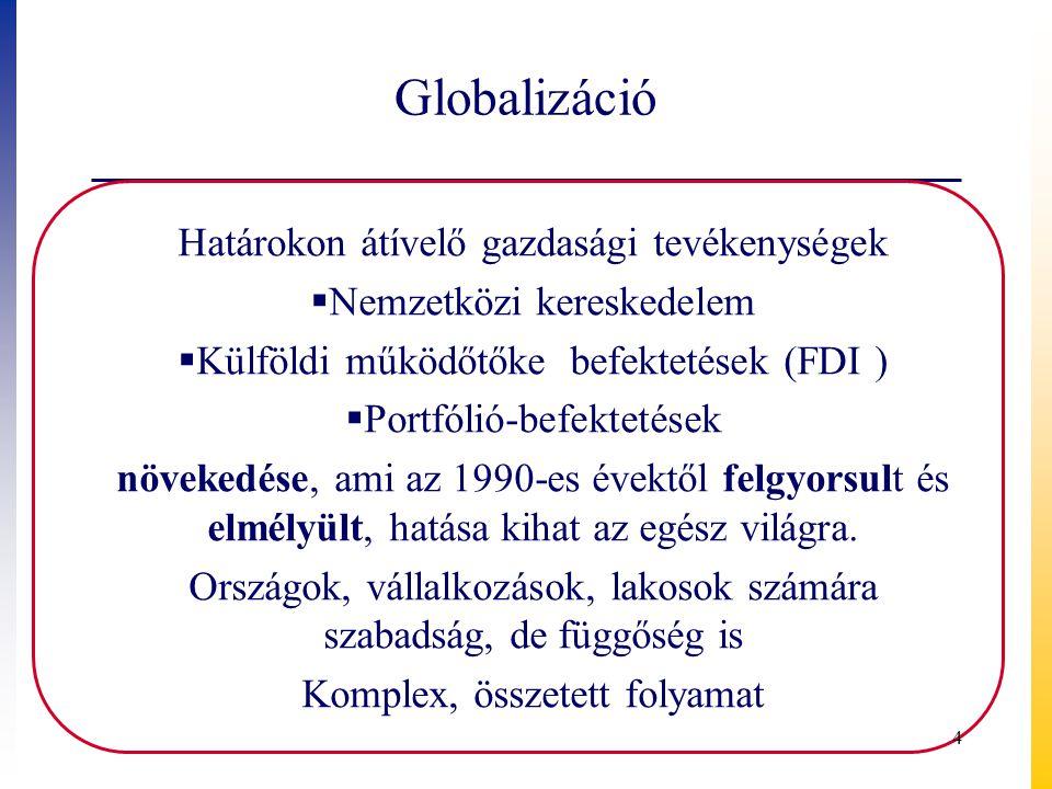 Globális FDI beáramlás 1980-2009 Mrd USD 15