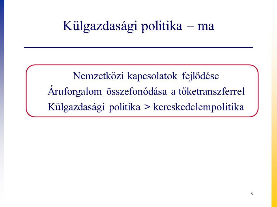 Forrás ● Gács János (2007): A globalizáció számokban.