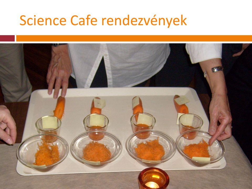Science Cafe rendezvények