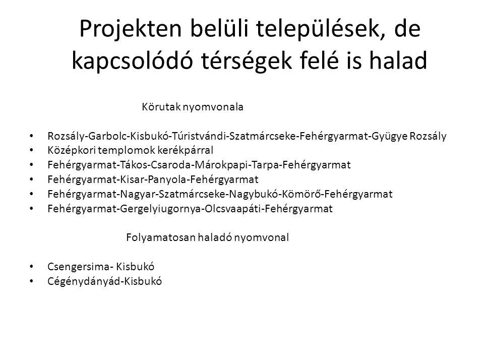 Projekten belüli települések, de kapcsolódó térségek felé is halad Körutak nyomvonala Rozsály-Garbolc-Kisbukó-Túristvándi-Szatmárcseke-Fehérgyarmat-Gyügye Rozsály Középkori templomok kerékpárral Fehérgyarmat-Tákos-Csaroda-Márokpapi-Tarpa-Fehérgyarmat Fehérgyarmat-Kisar-Panyola-Fehérgyarmat Fehérgyarmat-Nagyar-Szatmárcseke-Nagybukó-Kömörő-Fehérgyarmat Fehérgyarmat-Gergelyiugornya-Olcsvaapáti-Fehérgyarmat Folyamatosan haladó nyomvonal Csengersima- Kisbukó Cégénydányád-Kisbukó