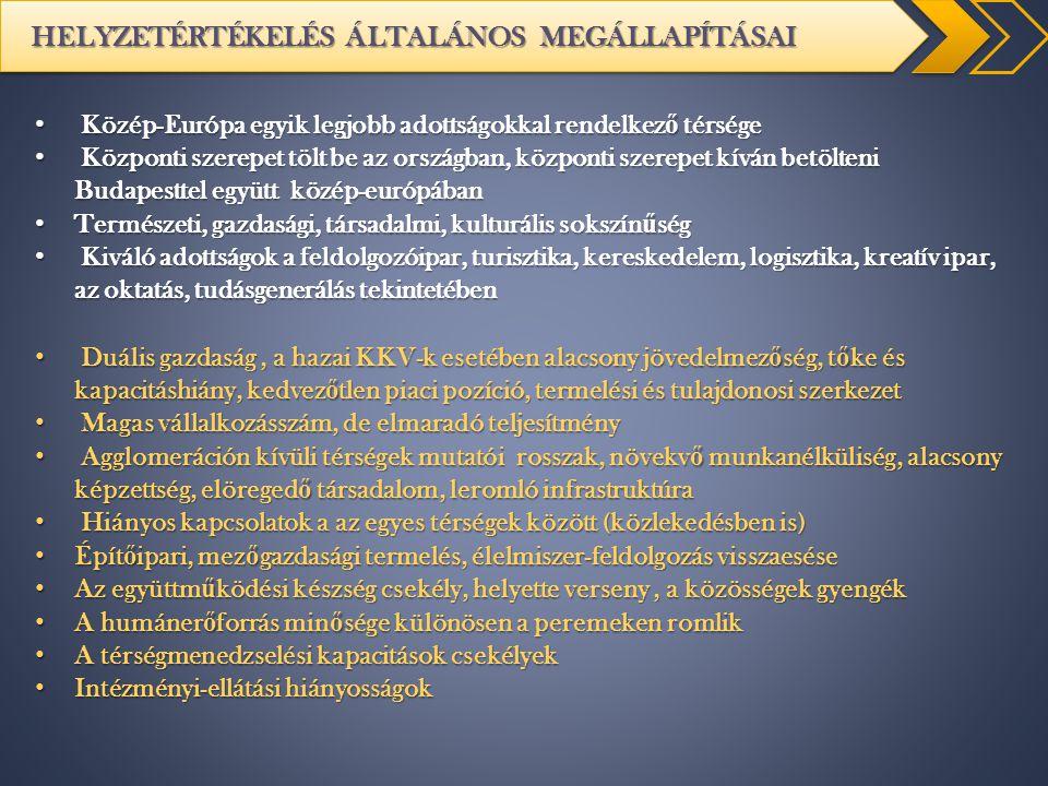 HELYZETÉRTÉKELÉS ÁLTALÁNOS MEGÁLLAPÍTÁSAI Közép-Európa egyik legjobb adottságokkal rendelkez ő térsége Közép-Európa egyik legjobb adottságokkal rendel