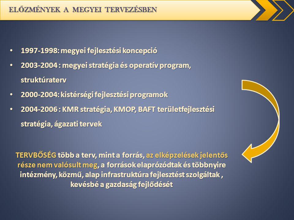 EL Ő ZMÉNYEK A MEGYEI TERVEZÉSBEN 1997-1998: megyei fejlesztési koncepció 1997-1998: megyei fejlesztési koncepció 2003-2004 : megyei stratégia és oper
