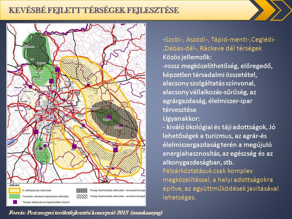 KEVÉSBÉ FEJLETT TÉRSÉGEK FEJLESZTÉSE Forrás: Pest megyei területfejlesztési koncepció 2013 (munkaanyag) -Szobi-, Aszódi-, Tápió-menti-,Ceglédi-,Dabas-