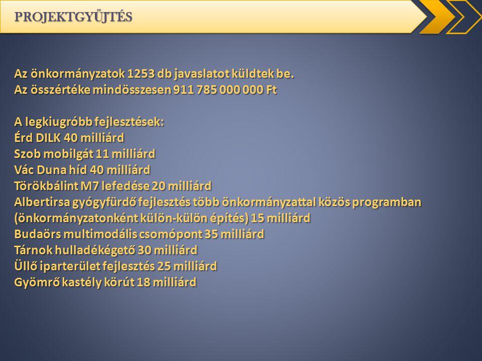 Az önkormányzatok 1253 db javaslatot küldtek be. Az összértéke mindösszesen 911 785 000 000 Ft A legkiugróbb fejlesztések: Érd DILK 40 milliárd Szob m