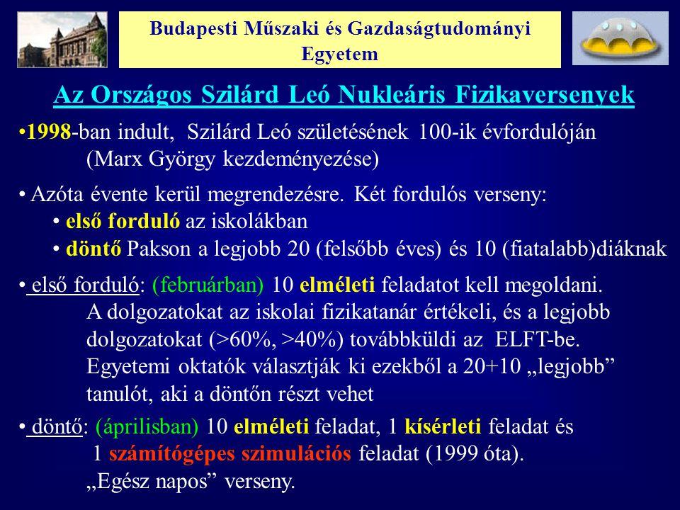 Budapesti Műszaki és Gazdaságtudományi Egyetem Az Országos Szilárd Leó Nukleáris Fizikaversenyek 1998-ban indult, Szilárd Leó születésének 100-ik évfordulóján (Marx György kezdeményezése) Azóta évente kerül megrendezésre.