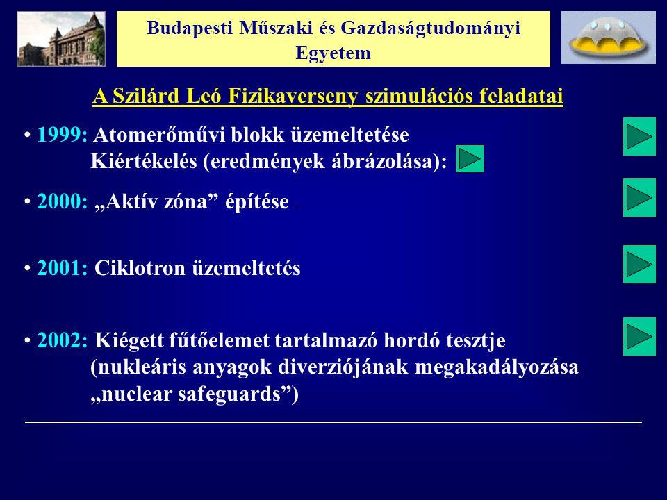 Budapesti Műszaki és Gazdaságtudományi Egyetem A Szilárd Leó Fizikaverseny szimulációs feladatai 1999: Atomerőművi blokk üzemeltetése Kiértékelés (eredmények ábrázolása):.