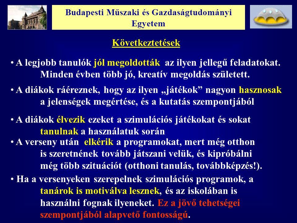 Budapesti Műszaki és Gazdaságtudományi Egyetem Következtetések A legjobb tanulók jól megoldották az ilyen jellegű feladatokat.