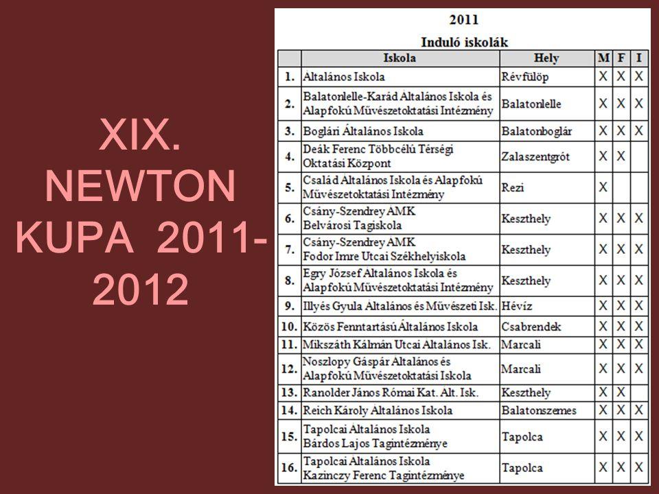 XIX. NEWTON KUPA 2011- 2012