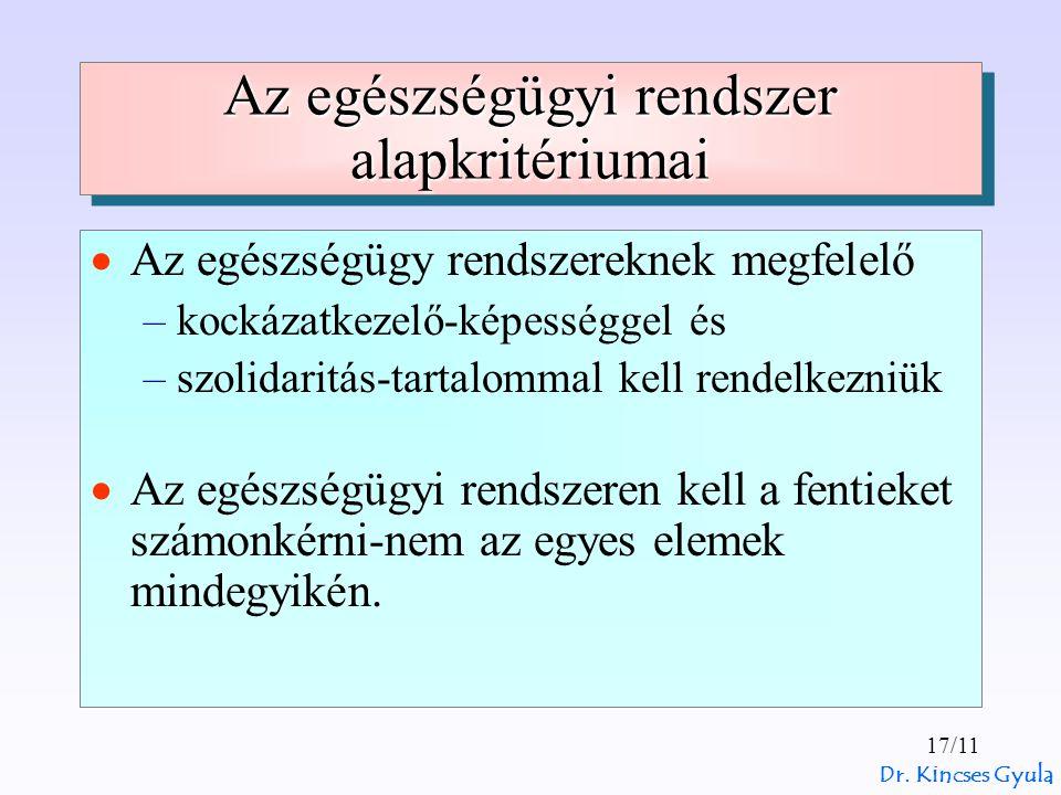 Dr. Kincses Gyula 17/11 Az egészségügyi rendszer alapkritériumai  Az egészségügy rendszereknek megfelelő –kockázatkezelő-képességgel és –szolidaritás