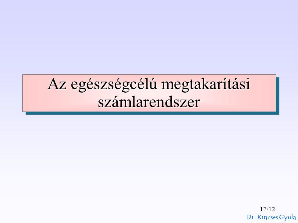 Dr. Kincses Gyula 17/12 Az egészségcélú megtakarítási számlarendszer