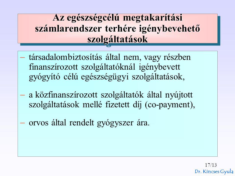 Dr. Kincses Gyula 17/13 Az egészségcélú megtakarítási számlarendszer terhére igénybevehető szolgáltatások  társadalombiztosítás által nem, vagy részb