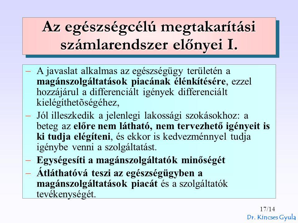 Dr. Kincses Gyula 17/14 Az egészségcélú megtakarítási számlarendszer előnyei I.  A javaslat alkalmas az egészségügy területén a magánszolgáltatások p