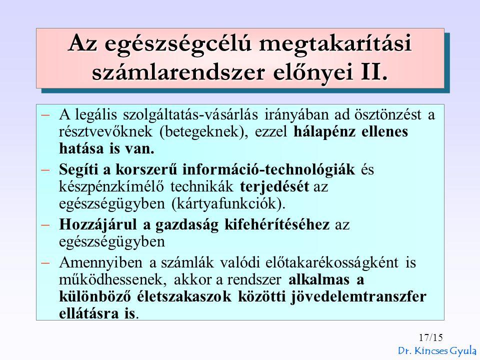 Dr. Kincses Gyula 17/15 Az egészségcélú megtakarítási számlarendszer előnyei II.  A legális szolgáltatás-vásárlás irányában ad ösztönzést a résztvevő