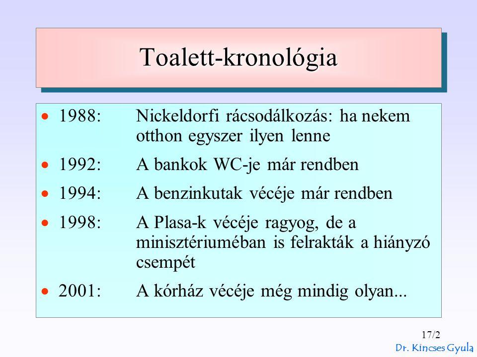 Dr. Kincses Gyula 17/2 Toalett-kronológiaToalett-kronológia  1988:Nickeldorfi rácsodálkozás: ha nekem otthon egyszer ilyen lenne  1992:A bankok WC-j