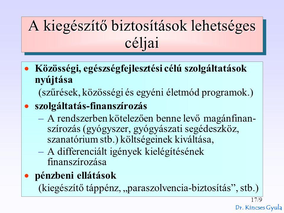 Dr. Kincses Gyula 17/9 A kiegészítő biztosítások lehetséges céljai  Közösségi, egészségfejlesztési célú szolgáltatások nyújtása (szűrések, közösségi
