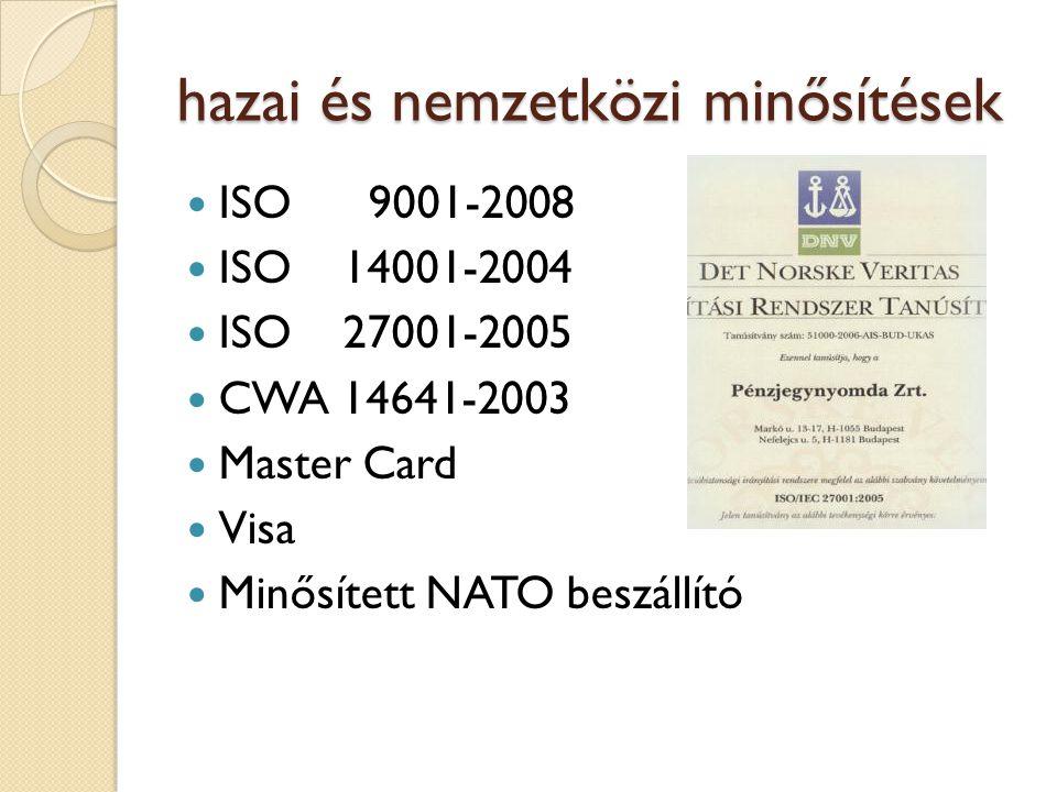 hazai és nemzetközi minősítések ISO 9001-2008 ISO 14001-2004 ISO 27001-2005 CWA 14641-2003 Master Card Visa Minősített NATO beszállító