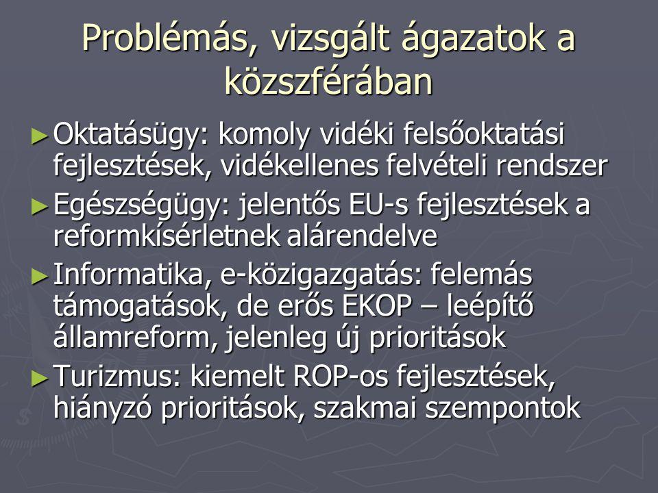 Előzmények: kutatások, stratégiák, ÚMFT-s feladatok ► Hét könyv formátumú kutatási jelentés (így a magyar információs társadalom stratégiája, a nagy hozzáadott értékű szolgáltató ágazatok fejl.) ► Az inf.