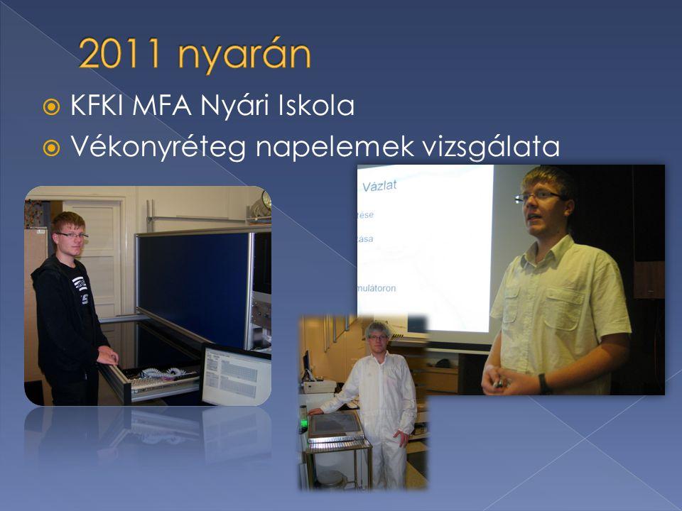  KFKI MFA Nyári Iskola  Vékonyréteg napelemek vizsgálata