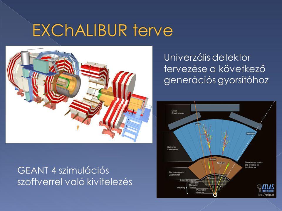 GEANT 4 szimulációs szoftverrel való kivitelezés Univerzális detektor tervezése a következő generációs gyorsítóhoz