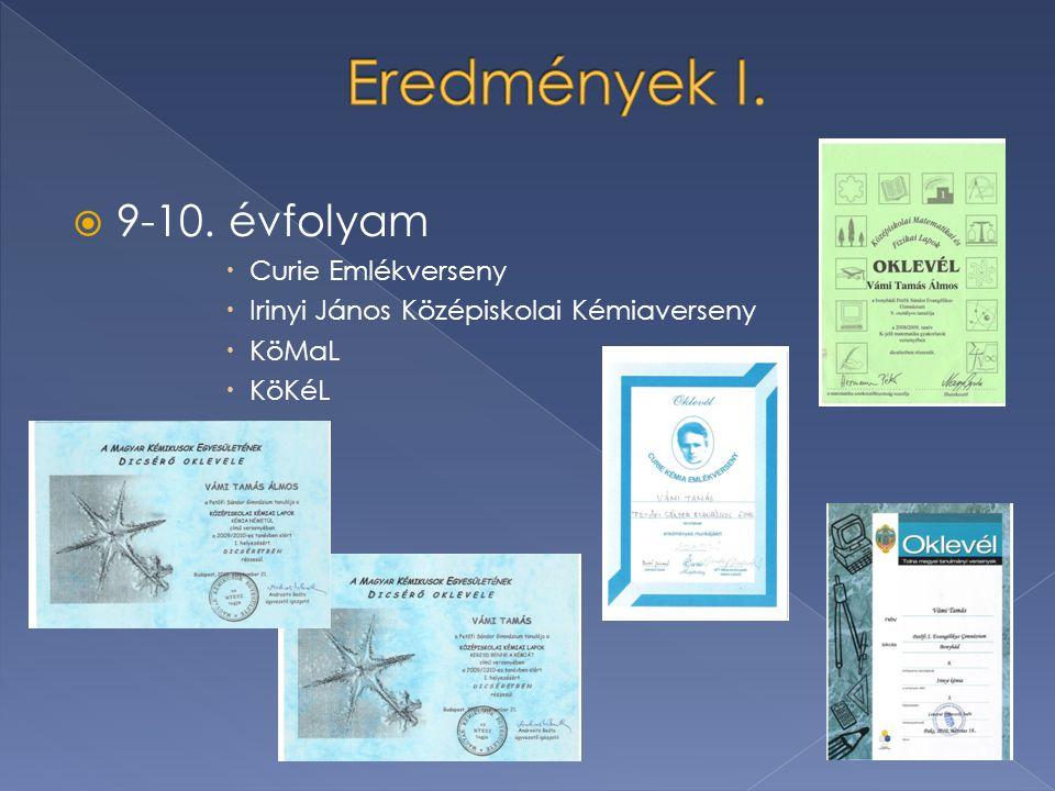  9-10. évfolyam  Curie Emlékverseny  Irinyi János Középiskolai Kémiaverseny  KöMaL  KöKéL