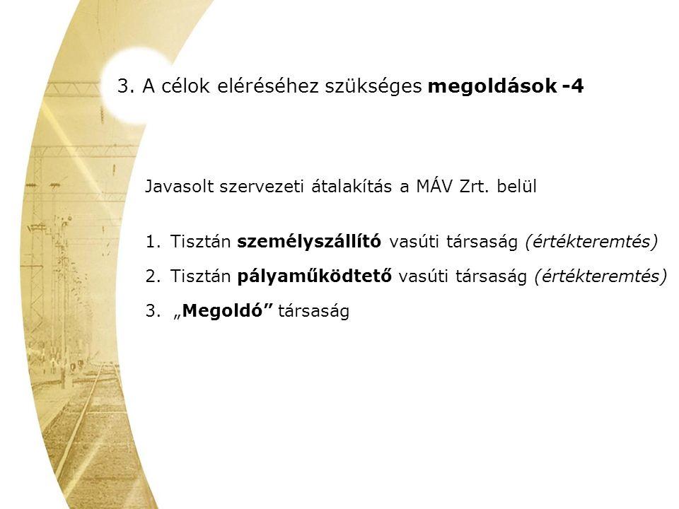 3. A célok eléréséhez szükséges megoldások -4 Javasolt szervezeti átalakítás a MÁV Zrt.