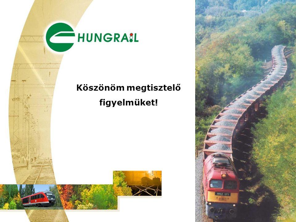 Köszönöm megtisztelő figyelmüket! www.hungrail.hu