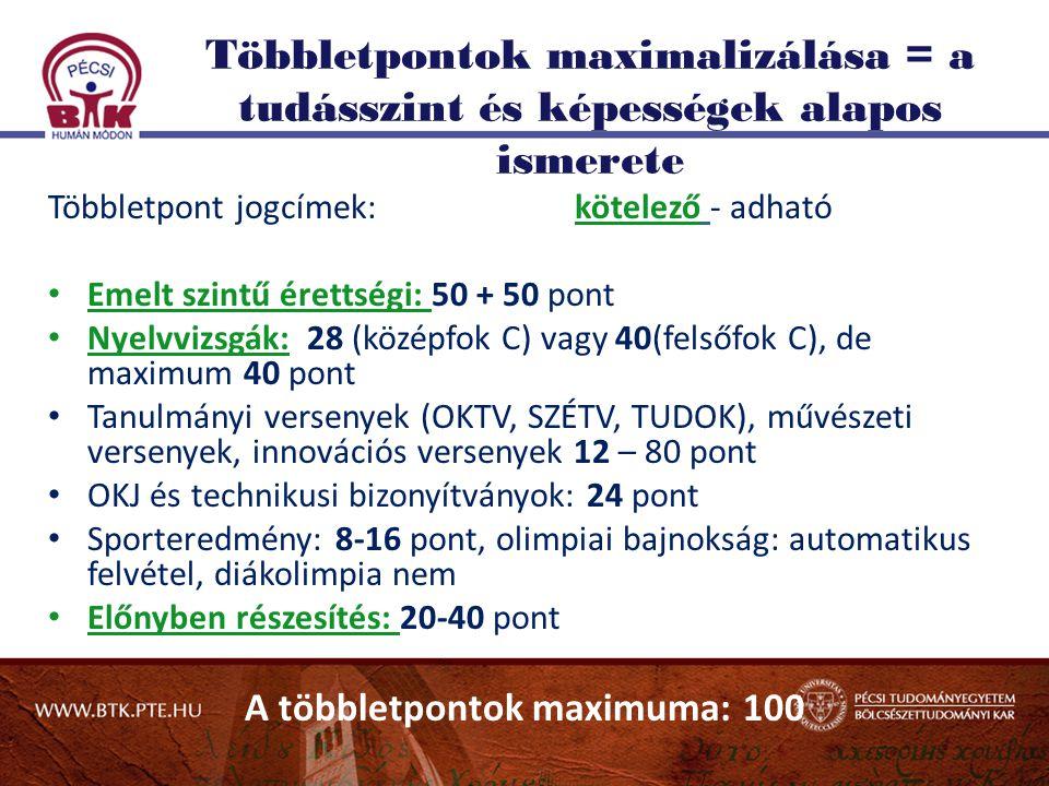 Többletpontok maximalizálása = a tudásszint és képességek alapos ismerete Többletpont jogcímek: kötelező - adható Emelt szintű érettségi: 50 + 50 pont Nyelvvizsgák: 28 (középfok C) vagy 40(felsőfok C), de maximum 40 pont Tanulmányi versenyek (OKTV, SZÉTV, TUDOK), művészeti versenyek, innovációs versenyek 12 – 80 pont OKJ és technikusi bizonyítványok: 24 pont Sporteredmény: 8-16 pont, olimpiai bajnokság: automatikus felvétel, diákolimpia nem Előnyben részesítés: 20-40 pont A többletpontok maximuma: 100