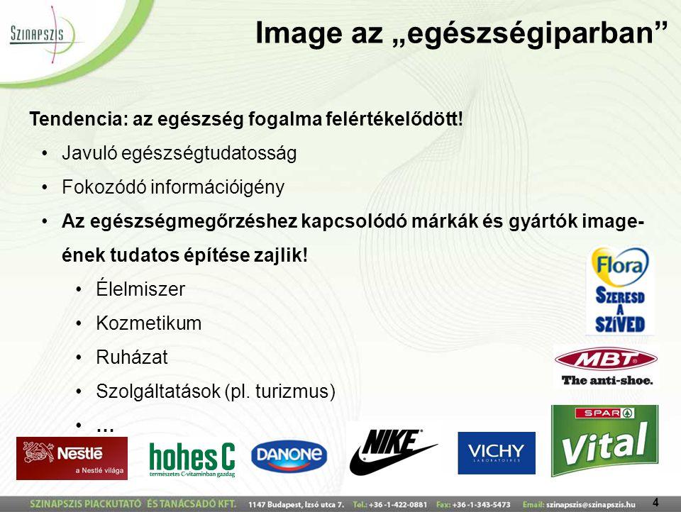 5 Image a gyógyszeriparban Az image jelentősége felértékelődött a gyógyszeriparban is Kiélezett verseny mind a vényköteles, mind az OTC készítmények piacán Ugyanakkor a gyógyszer speciális termék.