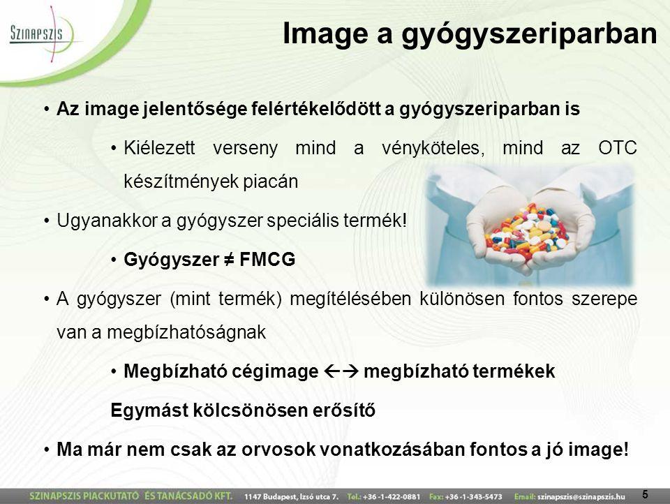 6 Jelenlegi helyzet: Széles termékválaszték, generikumok, árverseny, folyamatos, aktív gyártói marketingtevékenység … Gyógyszerválasztásban jelentős szerepet játszanak a nem szakmai szempontok.