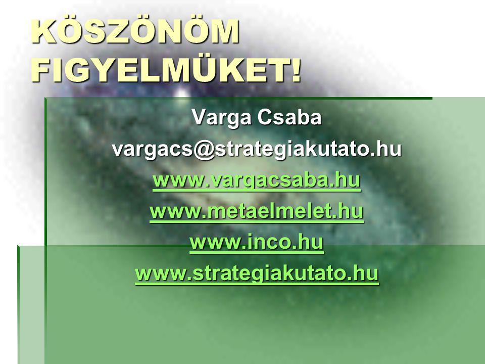 KÖSZÖNÖM FIGYELMÜKET! Varga Csaba vargacs@strategiakutato.hu www.vargacsaba.hu www.metaelmelet.hu www.inco.hu www.strategiakutato.hu