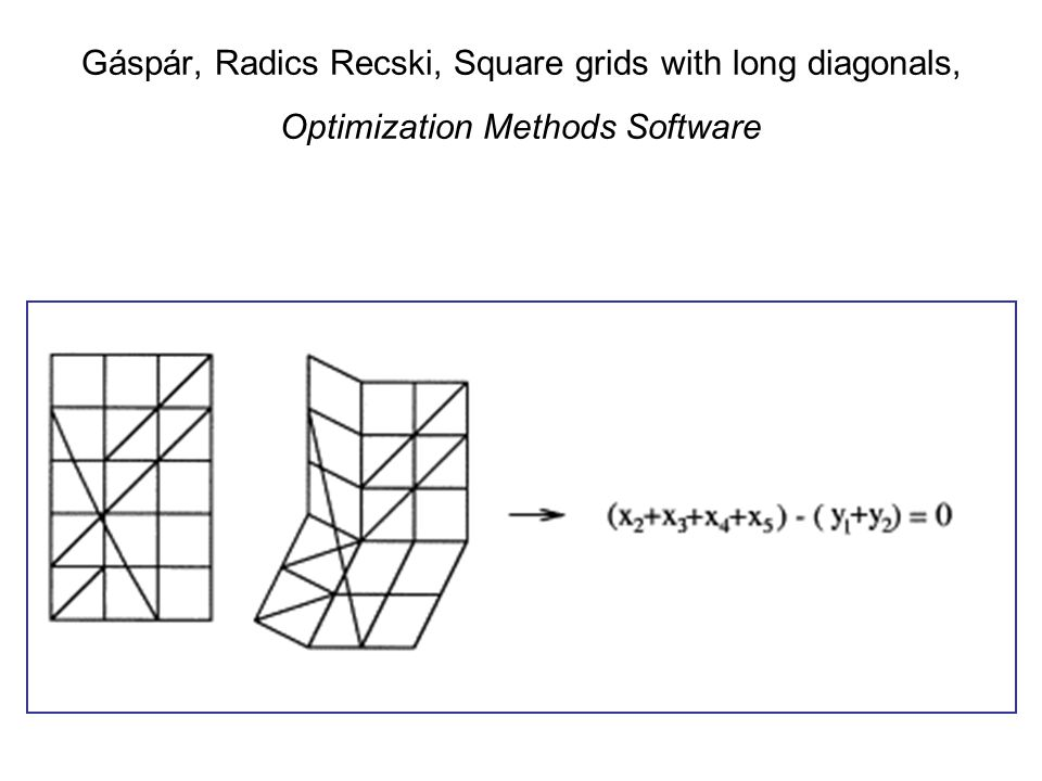 Gáspár, Radics Recski, Square grids with long diagonals, Optimization Methods Software