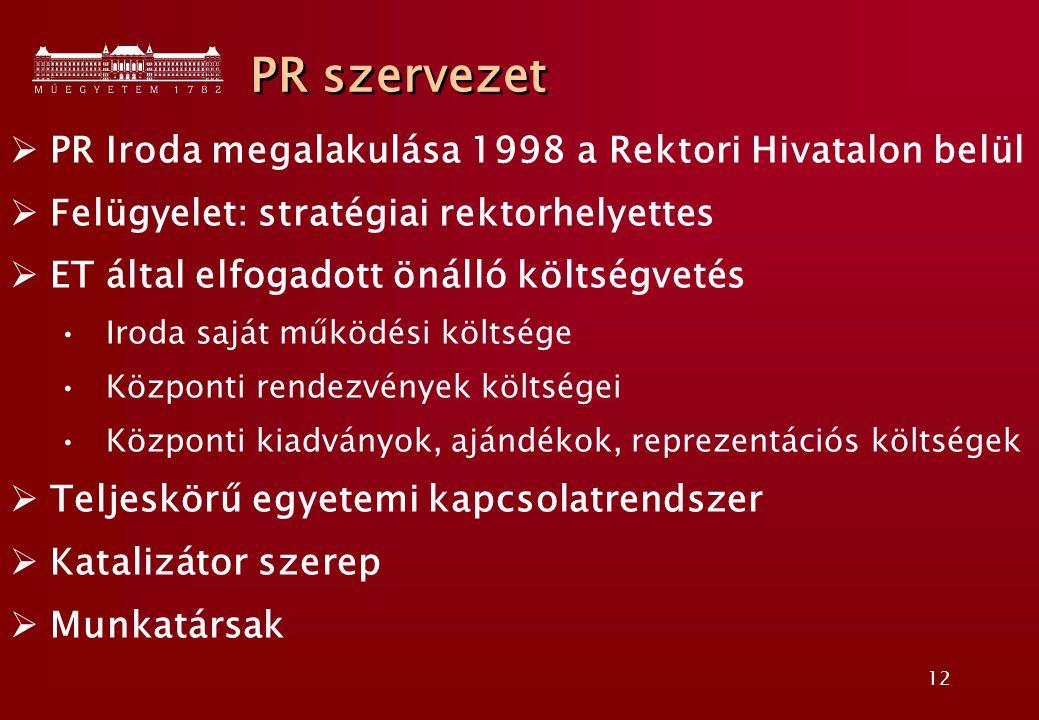 12 PR szervezet  PR Iroda megalakulása 1998 a Rektori Hivatalon belül  Felügyelet: stratégiai rektorhelyettes  ET által elfogadott önálló költségve