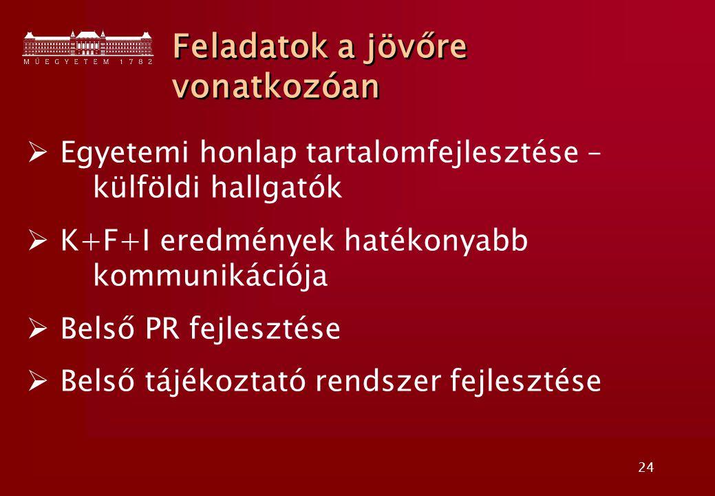 24 Feladatok a jövőre vonatkozóan  Egyetemi honlap tartalomfejlesztése – külföldi hallgatók  K+F+I eredmények hatékonyabb kommunikációja  Belső PR fejlesztése  Belső tájékoztató rendszer fejlesztése