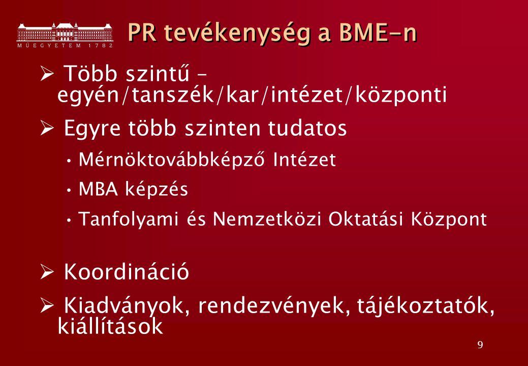 9 PR tevékenység a BME-n  Több szintű – egyén/tanszék/kar/intézet/központi  Egyre több szinten tudatos Mérnöktovábbképző Intézet MBA képzés Tanfolya