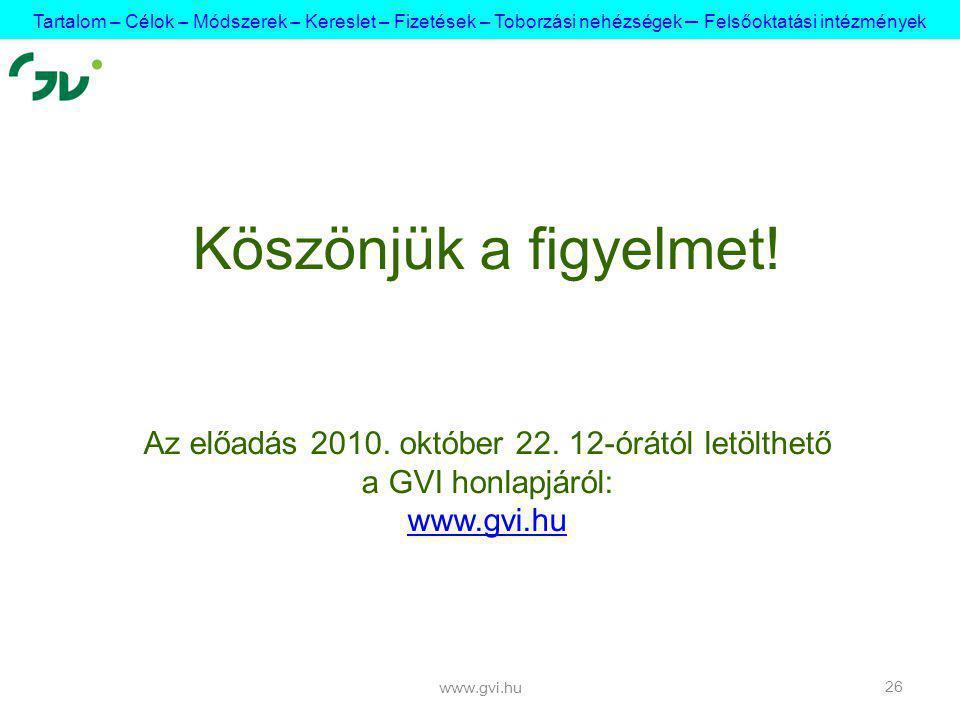 www.gvi.hu 26 Köszönjük a figyelmet. Az előadás 2010.