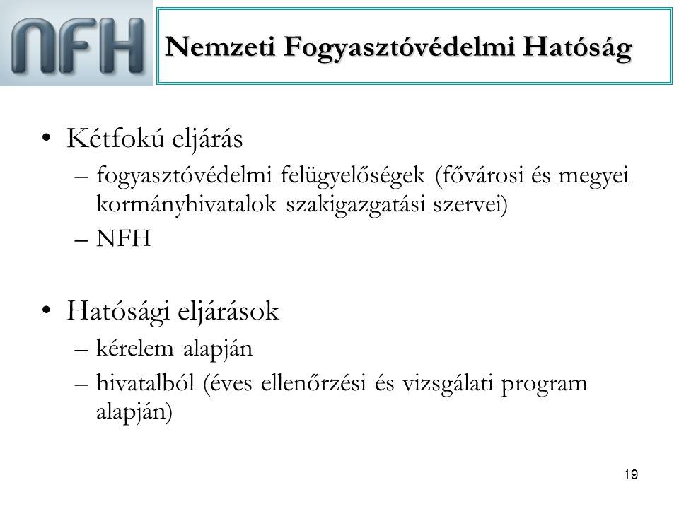 19 Nemzeti Fogyasztóvédelmi Hatóság Kétfokú eljárás –fogyasztóvédelmi felügyelőségek (fővárosi és megyei kormányhivatalok szakigazgatási szervei) –NFH