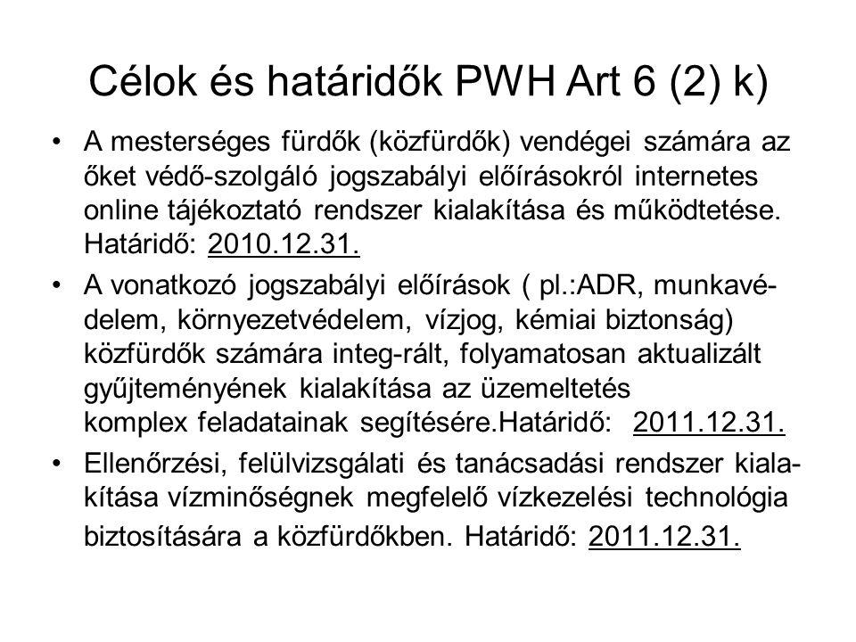 Célok és határidők PWH Art 6 (2) k) A mesterséges fürdők (közfürdők) vendégei számára az őket védő-szolgáló jogszabályi előírásokról internetes online tájékoztató rendszer kialakítása és működtetése.