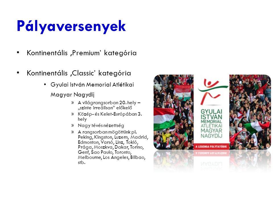 Pályaversenyek Kontinentális 'Premium' kategória Kontinentális 'Classic' kategória Gyulai István Memorial Atlétikai Magyar Nagydíj » A világrangsorban