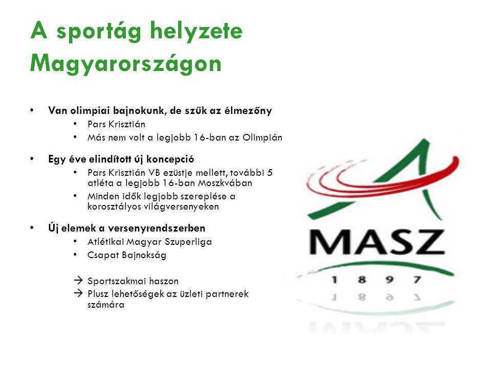 A sportág helyzete Magyarországon Van olimpiai bajnokunk, de szűk az élmezőny Pars Krisztián Más nem volt a legjobb 16-ban az Olimpián Egy éve elindít