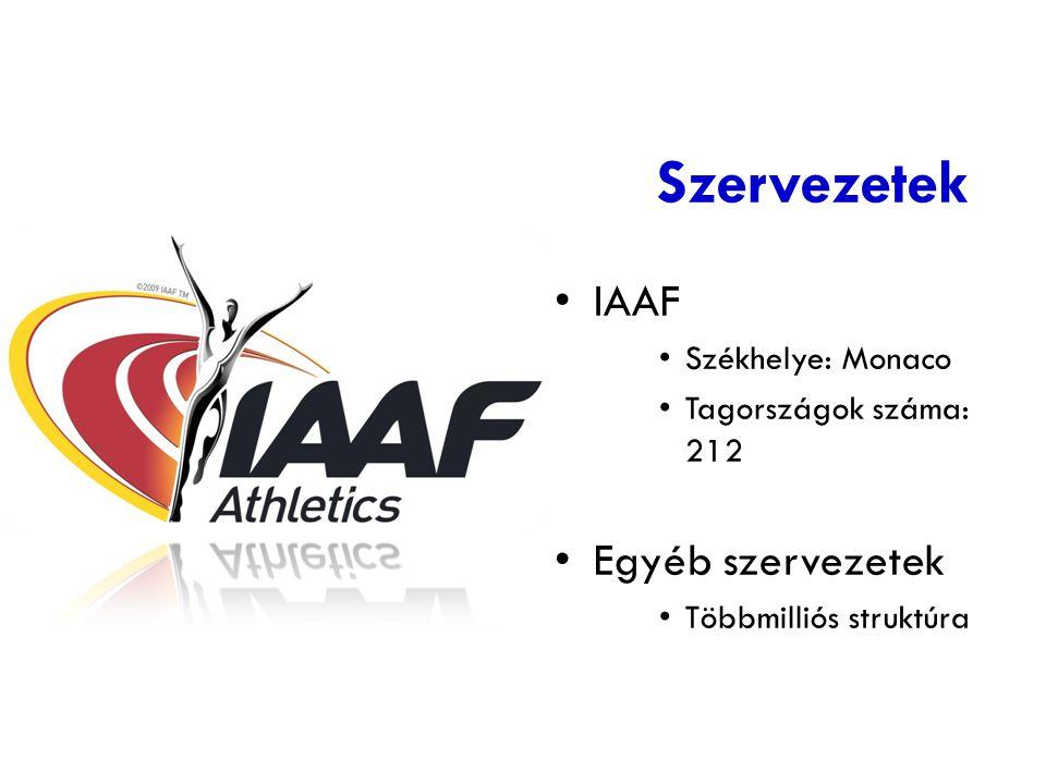 Szervezetek IAAF Székhelye: Monaco Tagországok száma: 212 Egyéb szervezetek Többmilliós struktúra
