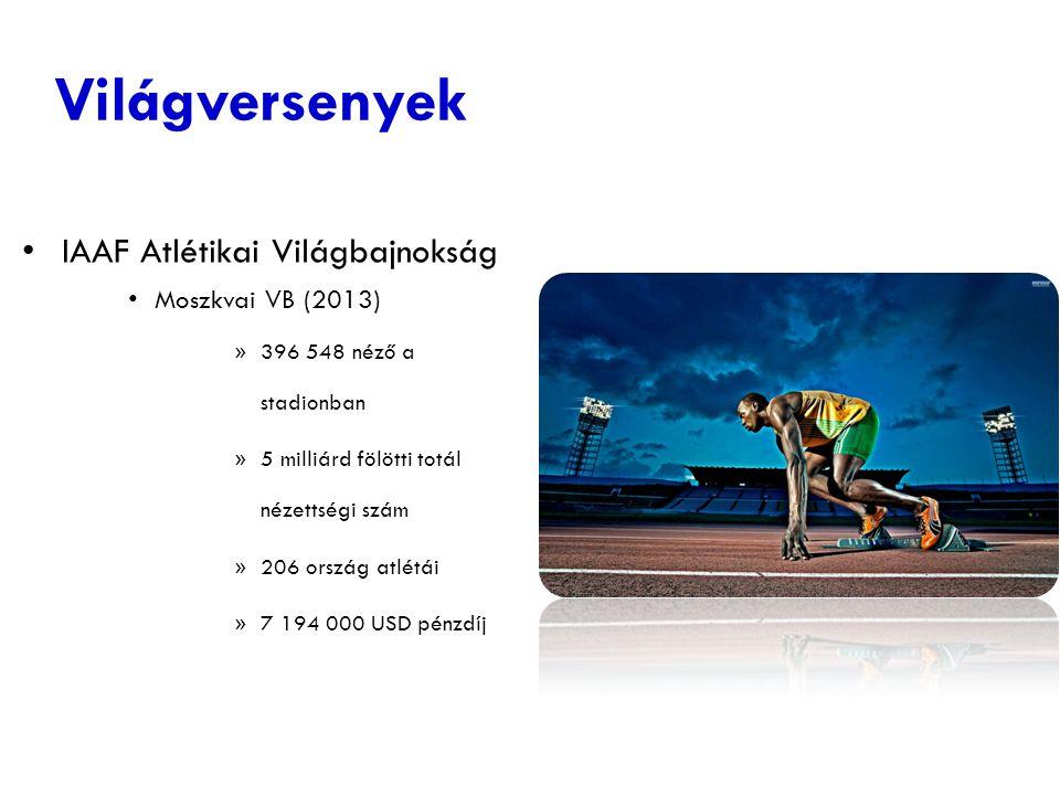 Világversenyek IAAF Atlétikai Világbajnokság Moszkvai VB (2013) » 396 548 néző a stadionban » 5 milliárd fölötti totál nézettségi szám » 206 ország at