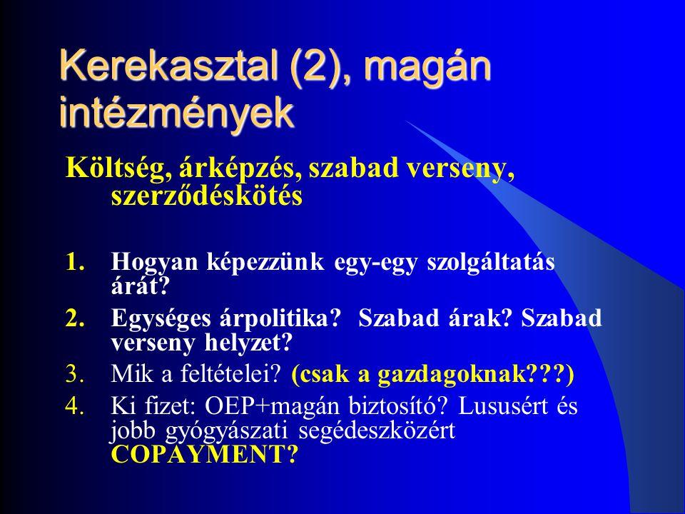 Kerekasztal (2), magán intézmények Költség, árképzés, szabad verseny, szerződéskötés 1.Hogyan képezzünk egy-egy szolgáltatás árát.