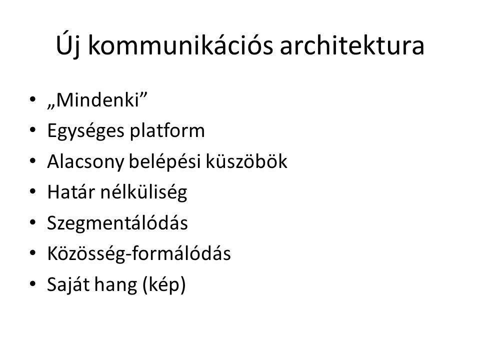 """Új kommunikációs architektura """"Mindenki Egységes platform Alacsony belépési küszöbök Határ nélküliség Szegmentálódás Közösség-formálódás Saját hang (kép)"""
