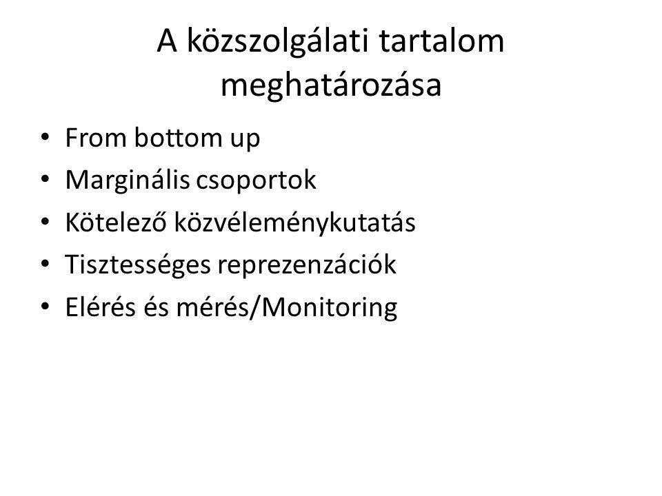 A közszolgálati tartalom meghatározása From bottom up Marginális csoportok Kötelező közvéleménykutatás Tisztességes reprezenzációk Elérés és mérés/Monitoring
